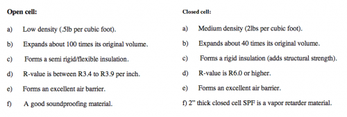 Open vs Closed cell insulation